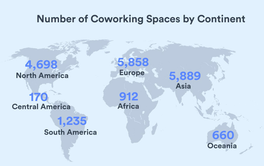 Growth Of Coworking