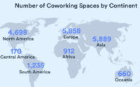 The Growth Of Coworking